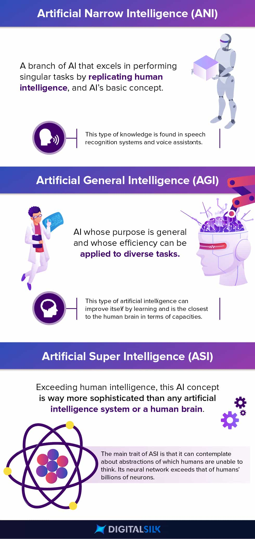 AI concepts infographic