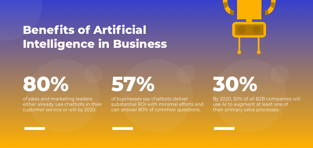benefits-and-advantages-of-ai-in-business