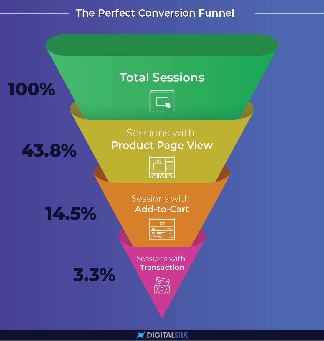 conversion-funnel-and-its-stages