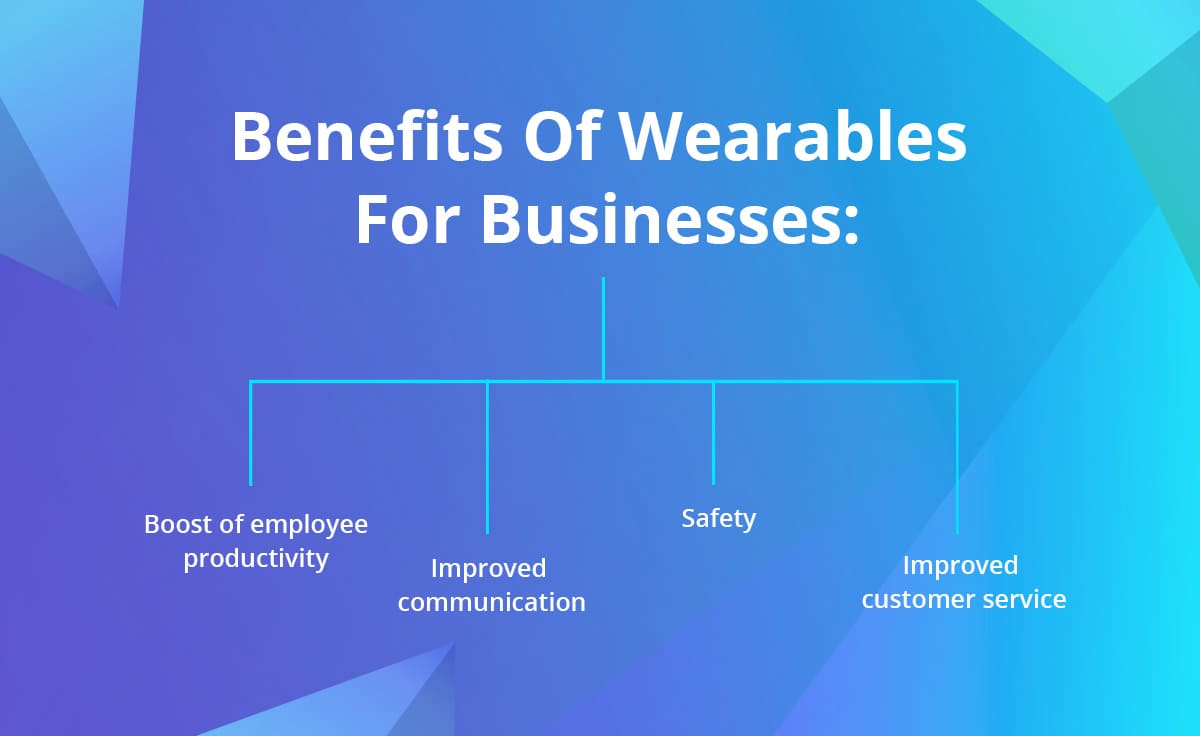Benefits Of Wearables For Businesses diagram
