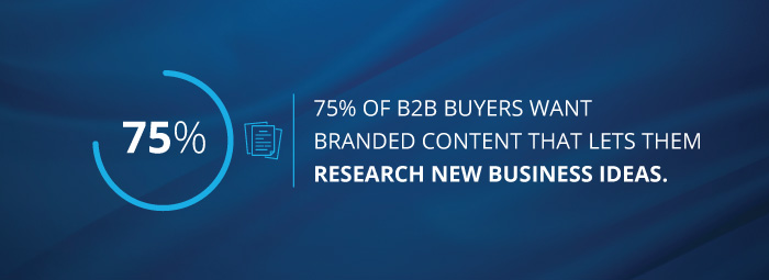 stat - 75% of B2B buyers want branded content that lets them research new business ideas.