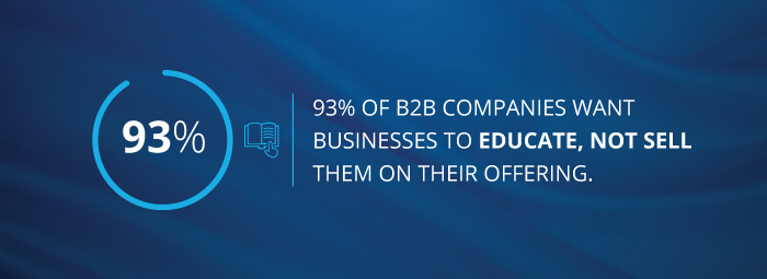 stat - 93% of B2B companies want businesses to educate, not sell them on their offering.