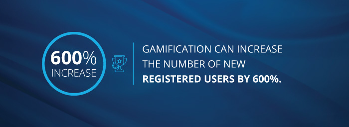 stat - Gamification can increase the number of new registered users by 600%.