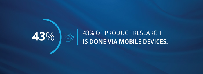 stat - 43% of product research is done via mobile devices.
