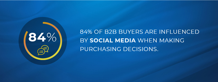 84% of B2B buyers are influenced by social media when making a purchase decision
