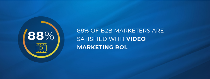 88% of B2B marketers are satisfied with video marketing ROI