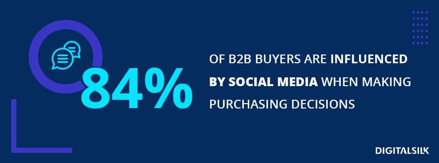b2b lead gen social media stat