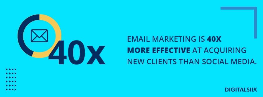 b2b lead gen email marketing