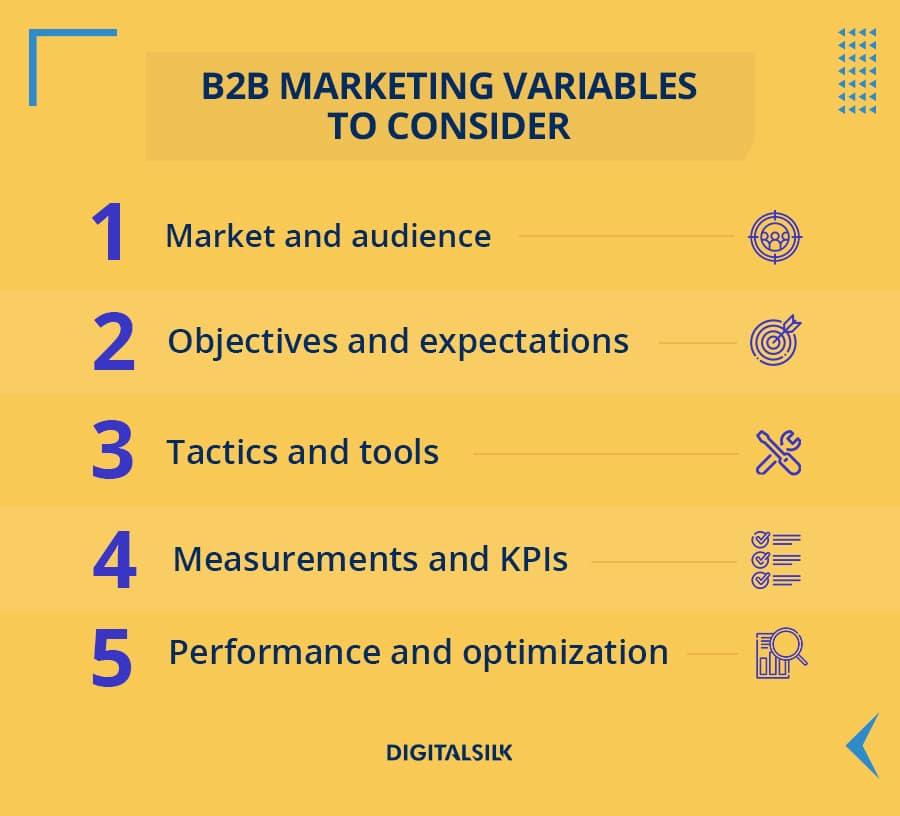 b2b marketing variables