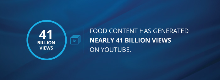food and beverage digital trends stat - food content has nearly 41 billion followers on YouTube