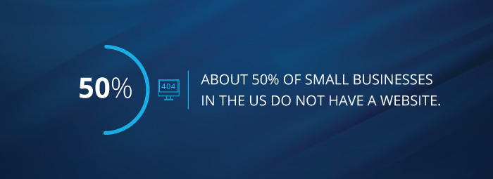 over 50% of US small businesses don't have a website