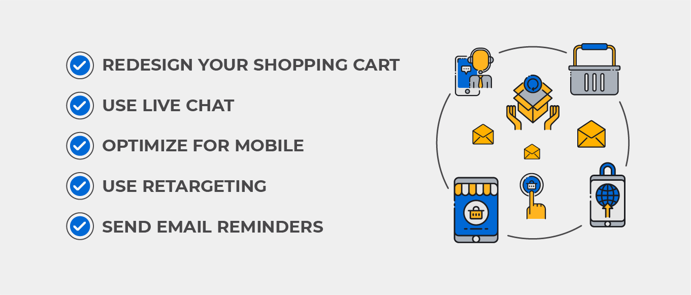 ecommerce challenges - shopping cart abandonment