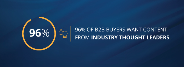 96% of B2B buyers want content from industry thought leaders.