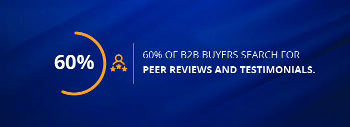60% of b2b buyers search for peer reviews and testimonials