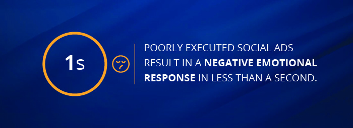 Poorly executed social ads result in a negative emotional response in less than a second