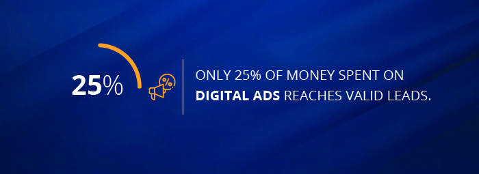 only 25% of money spent on digital ads reaches valid leads