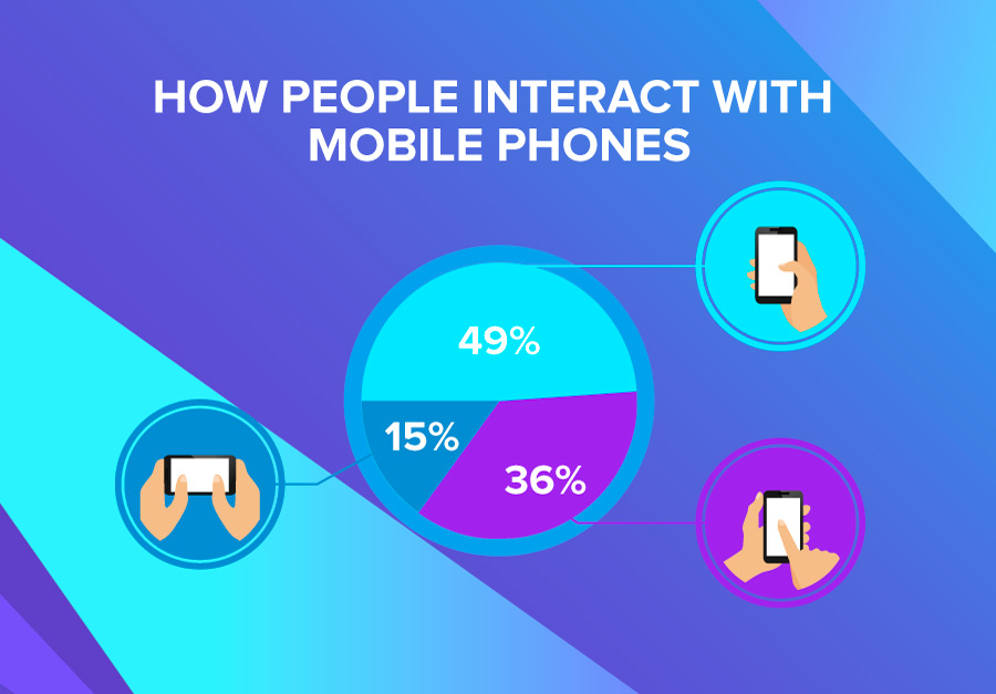 Responsive web design: illustration of mobile interaction