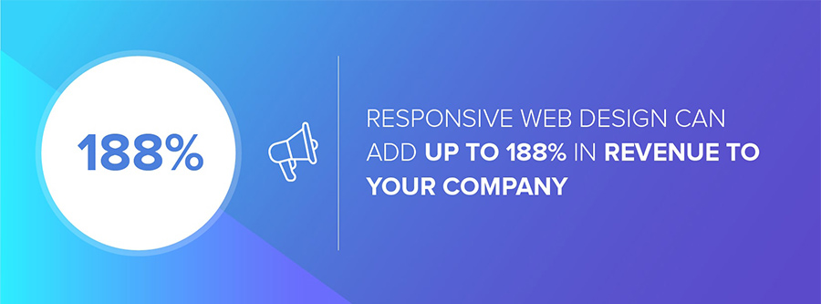 Responsive Web Design: The number of revenue increase for companies