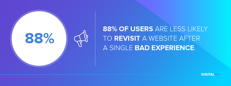 b2b marketing: 88% of users are less likely to revisit a website after a single bad experience