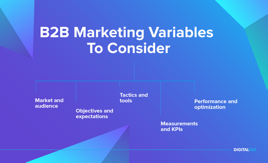 b2b marketing strategies: variables to consider