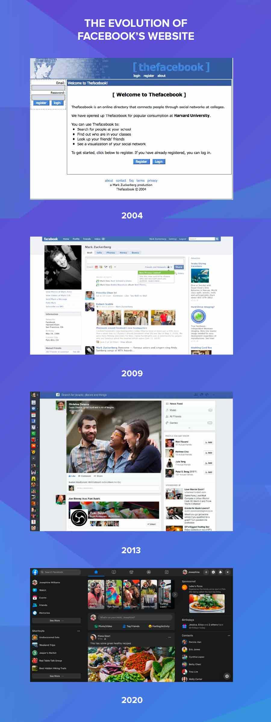 Modern website design: evolution of Facebook's interface