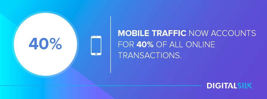 Modern website design: 40% of all online transactions happen on mobile devices