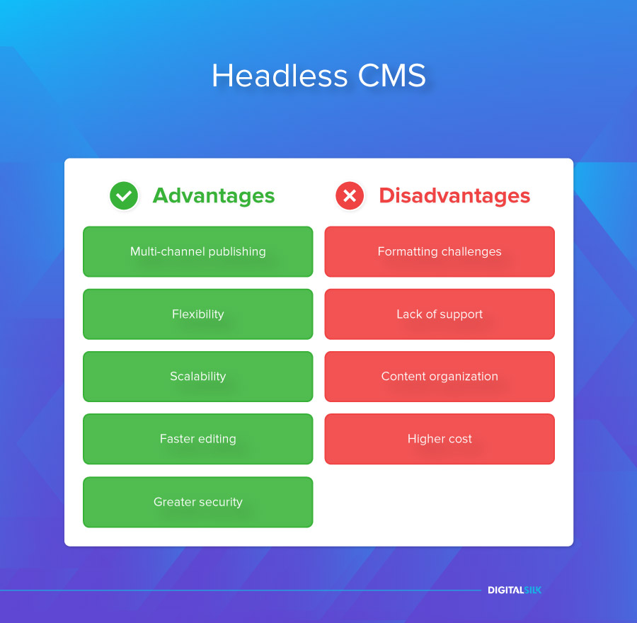 Headless CMS advantages and disadvantages
