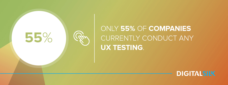 stat for ux testing