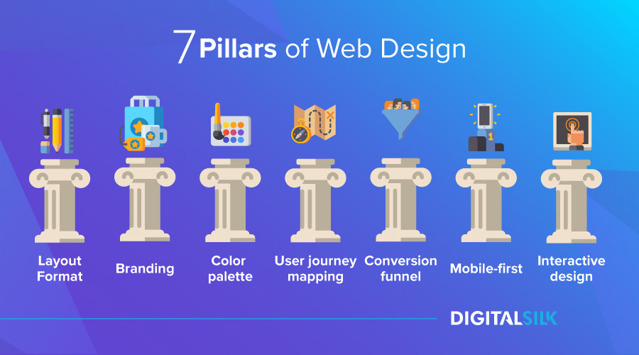 7 pillars of web design