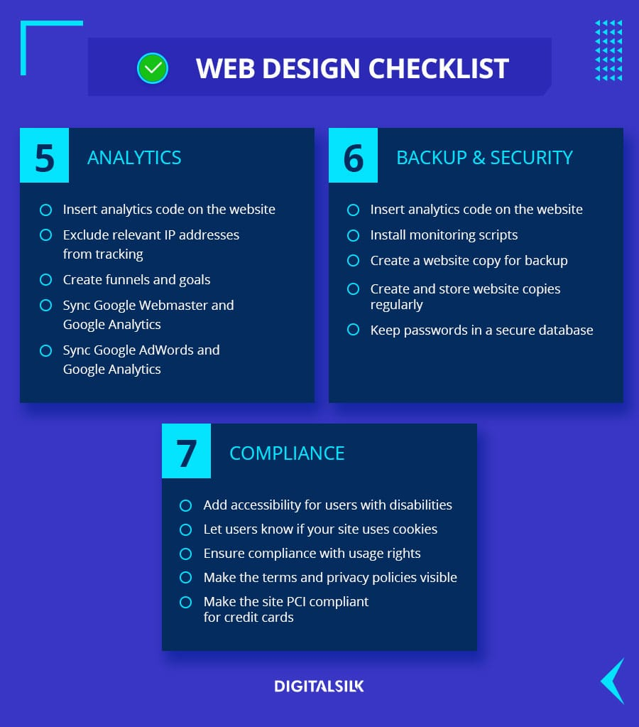 Web Design Checklist items: analytics, backup & security and compliance