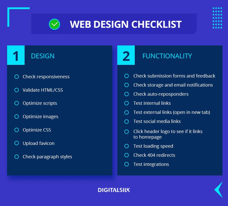Web Design Checklist items: design and functionality
