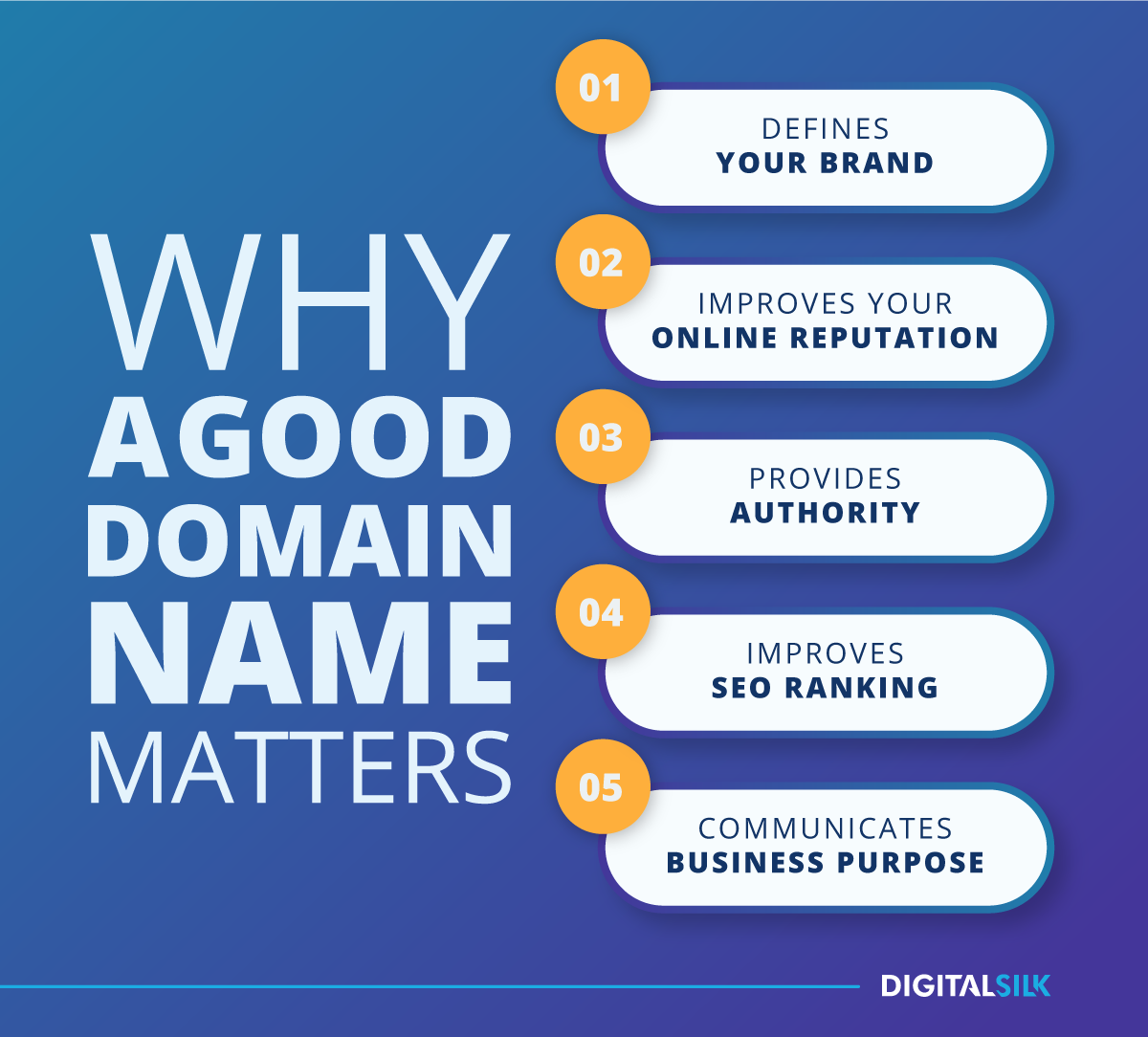 Why good domain name matters