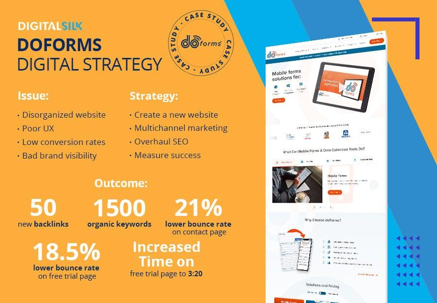Digital Silk's digital strategy for doForms