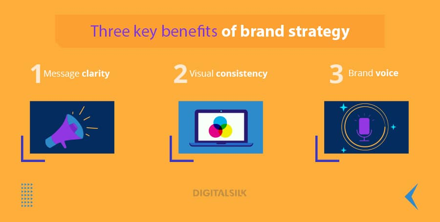The key benefits of brand strategy