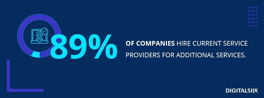 有關將其他數字服務外包給當前服務提供商的統計信息