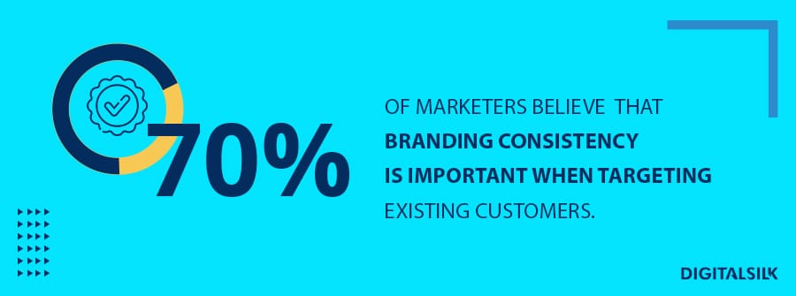 Stat: 70% marketers believe that consistency is the most important quality of any brand communication effort, including a communication strategy.