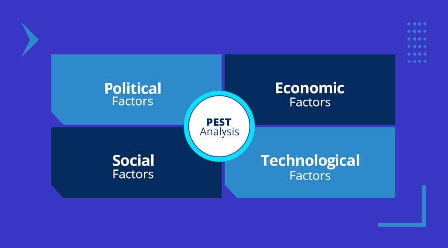 PEST analysis can help you in developing your communication strategy.