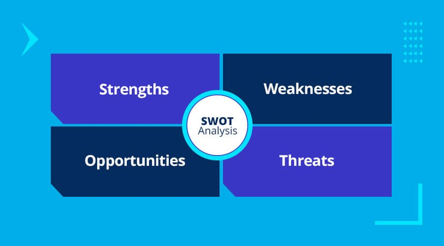 SWOT analysis can help you in developing your communication strategy.