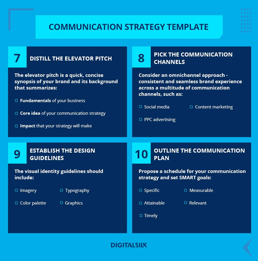 Use this template to create your communication strategy.