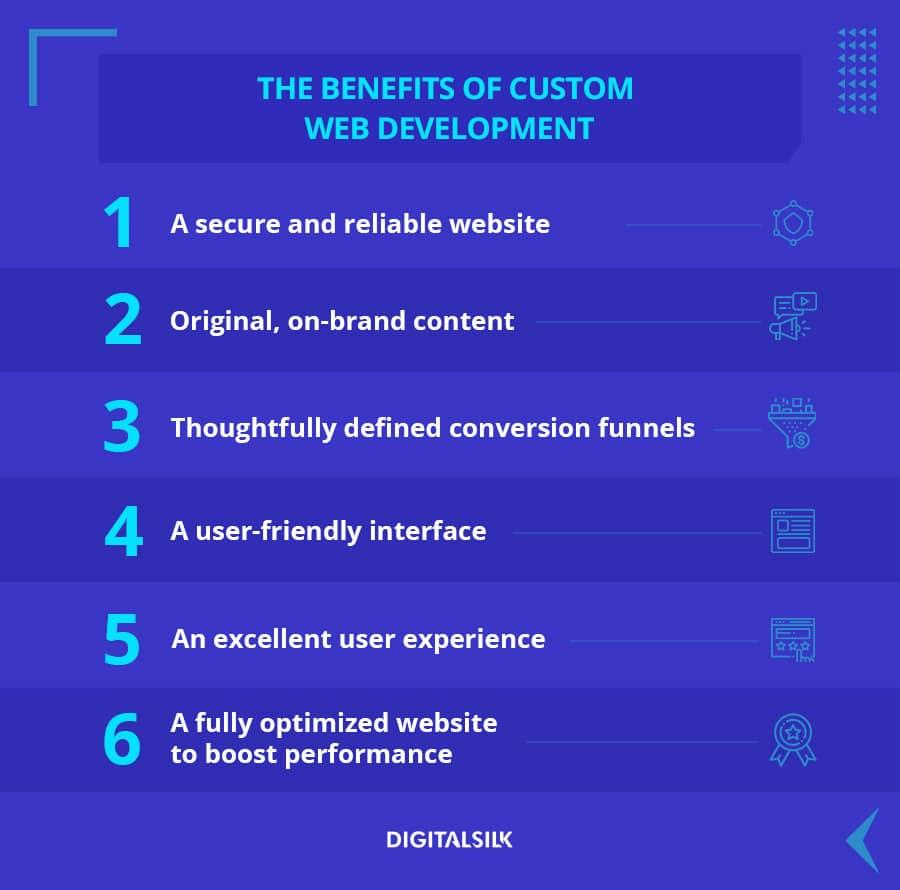 custom illustration to depict the benefits of custom web development