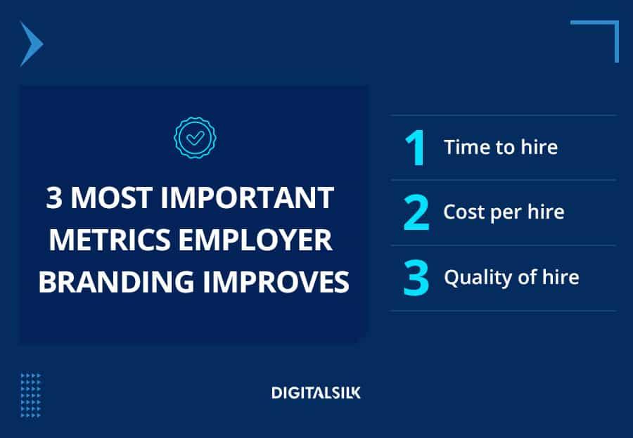 Employer branding benefits