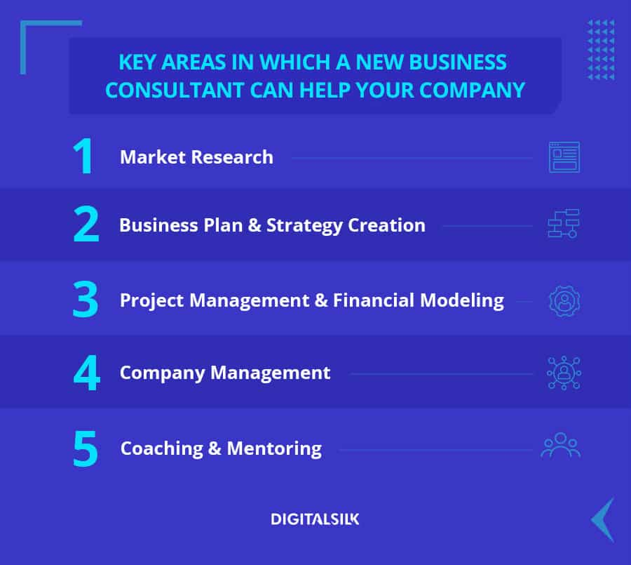 How a business startup consultant can benefit your company