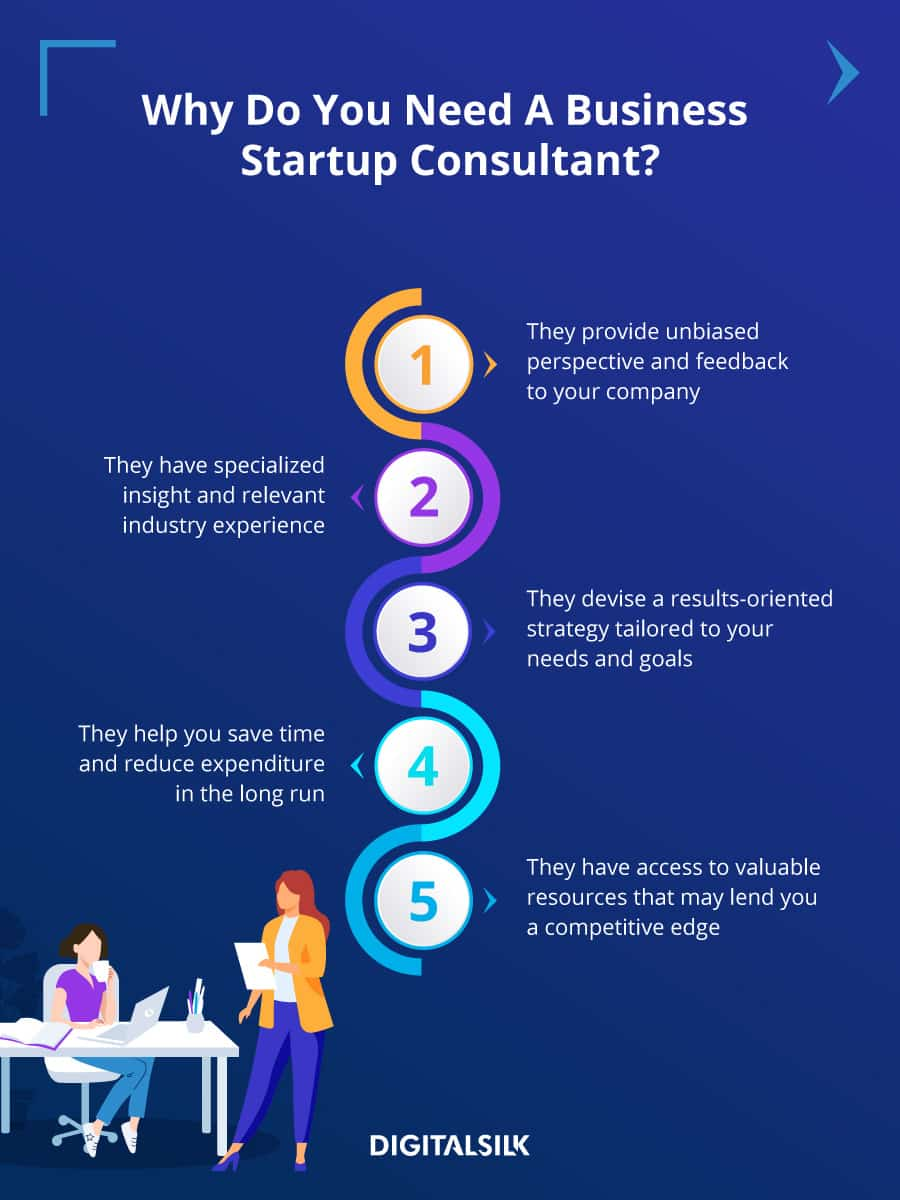 5 main benefits of hiring a business startup consultant