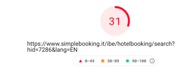 Hotel web design Au Club Alpin web page speed